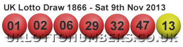 UK lotto results for Saturday 9th November 2013